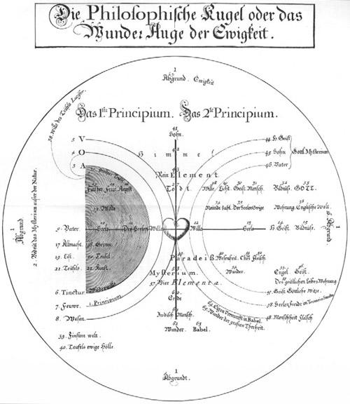 boehme-les-3-principes